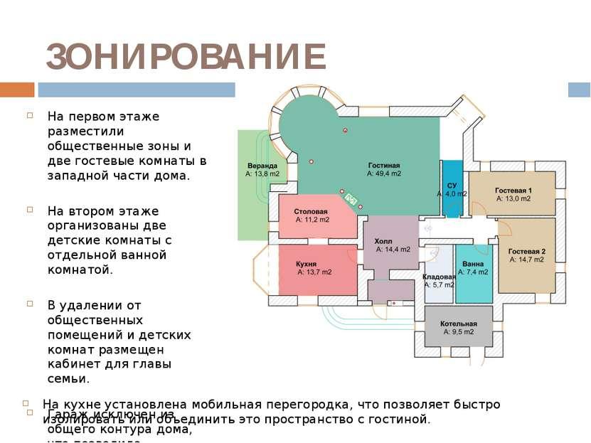 ЗОНИРОВАНИЕ На первом этаже разместили общественные зоны и две гостевые комна...