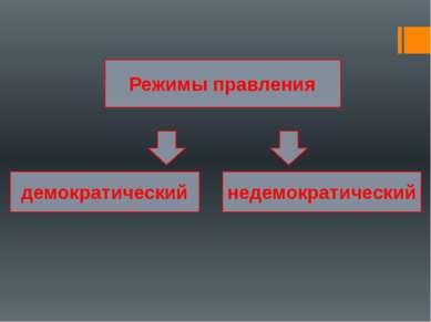 Режимы правления демократический недемократический