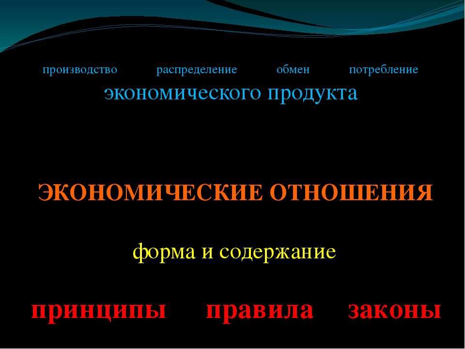 законы принципы правила форма и содержание ЭКОНОМИЧЕСКИЕ ОТНОШЕНИЯ производст...