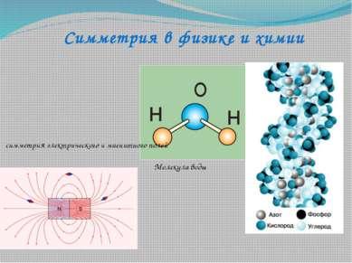Симметрия в физике и химии Молекула воды симметрия электрического и магнитно...