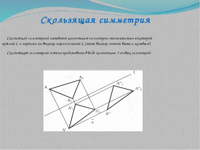 Скользящей симметрией называюткомпозициюсимметрии относительно некоторой пр...