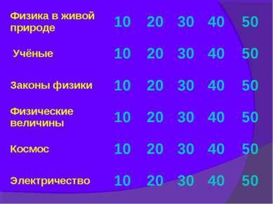 Физика в живой природе 10 20 30 40 50 Учёные 10 20 30 40 50 Законы физики 10 ...