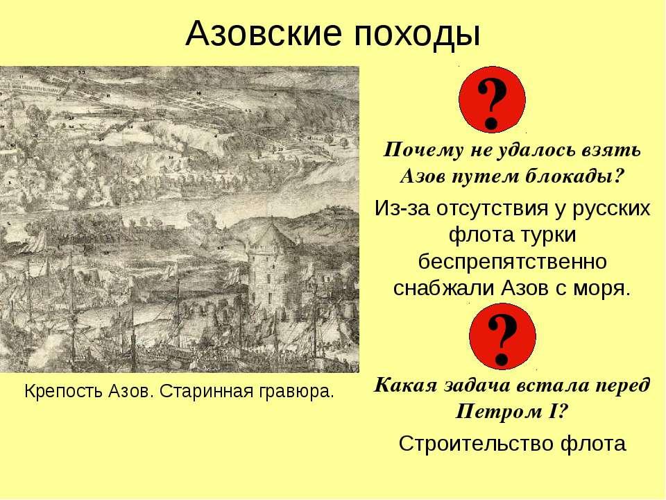Азовские походы Почему не удалось взять Азов путем блокады? Из-за отсутствия ...