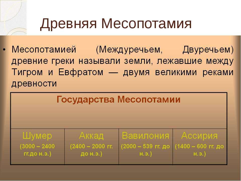 Древняя Месопотамия