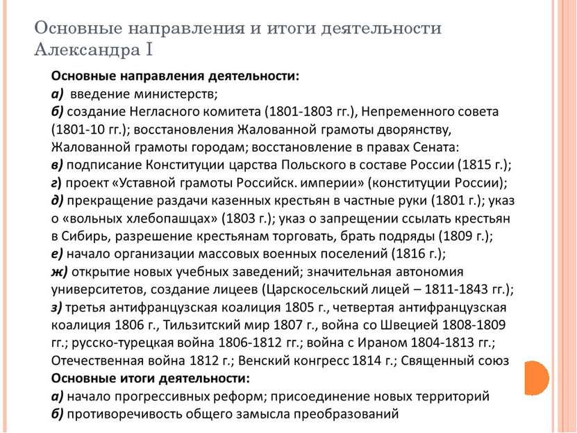 Основные направления и итоги деятельности Александра I
