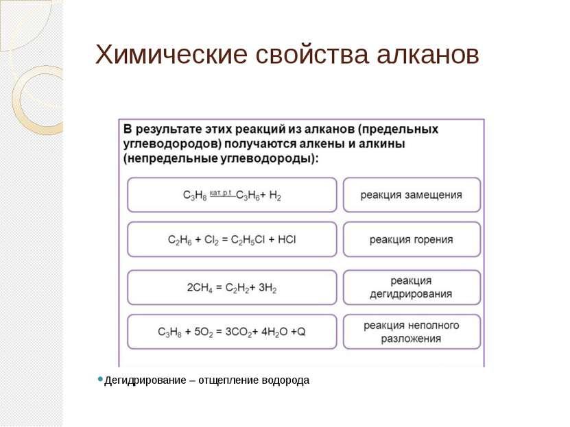 Химические свойства алканов Дегидрирование – отщепление водорода
