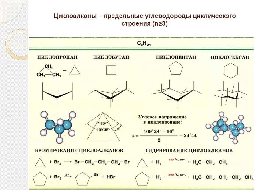 Циклоалканы – предельные углеводороды циклического строения (n≥3)