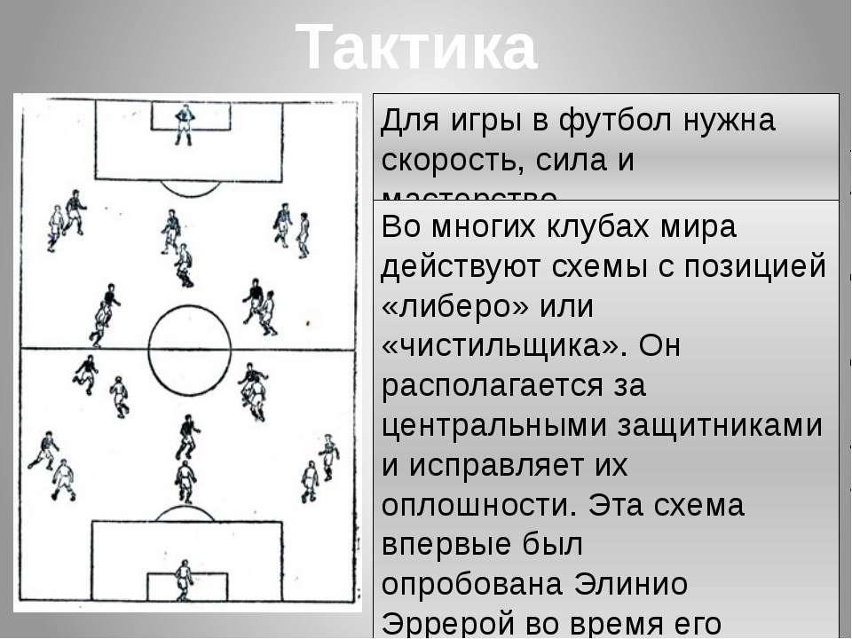 Тактика Для игры в футбол