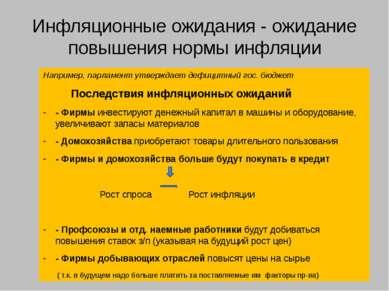 Инфляционные ожидания - ожидание повышения нормы инфляции Например, парламент...