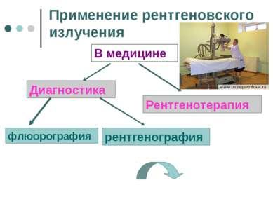 Применение рентгеновского излучения В медицине Диагностика флюорография рентг...