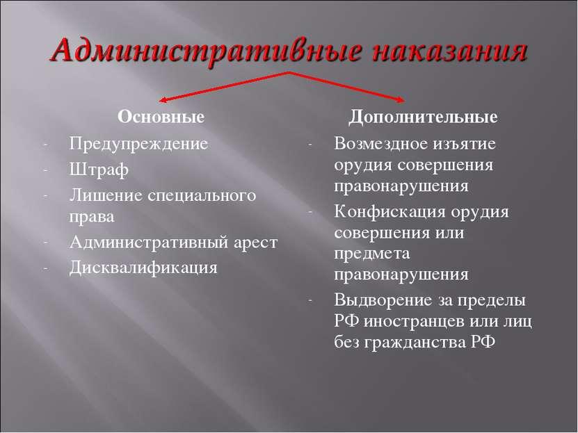 Основные Предупреждение Штраф Лишение специального права Административный аре...