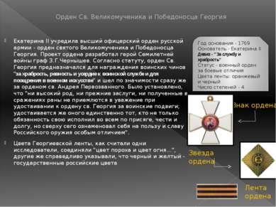Орден Св. Великомученика и Победоносца Георгия Крест за Очаков Крест за Измаи...