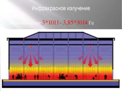 Инфракрасное излучение диапазон частот 3*1011- 3,85*1014Гц