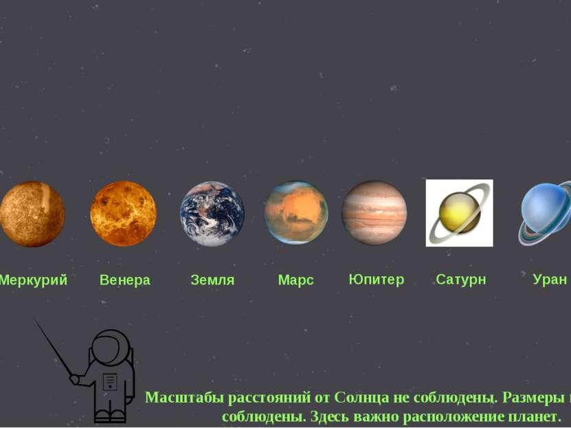 Меркурий Венера Земля Марс Юпитер Сатурн Уран Нептун Масштабы расстояний от С...
