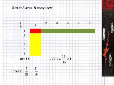Для события В получаем: m=11: Ответ: I II 1 2 3 4 5 6 1 2 3 4 5 6