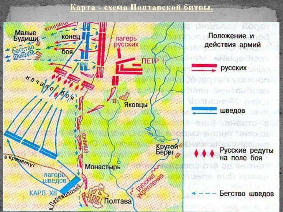 Карта - схема Полтавской битвы.