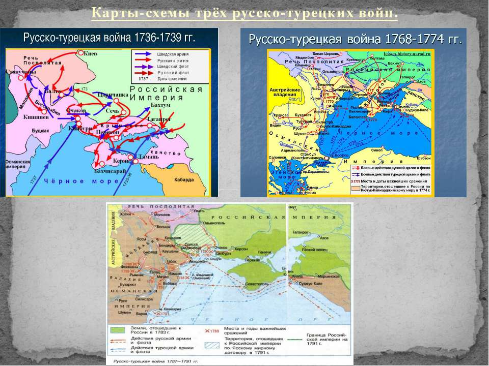 Карты-схемы трёх русско-турецких войн.