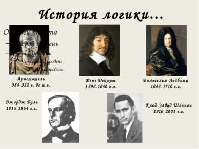 История логики… Аристотель 384-322 г. до н.э. Рене Декарт 1596-1650 г.г. Виль...
