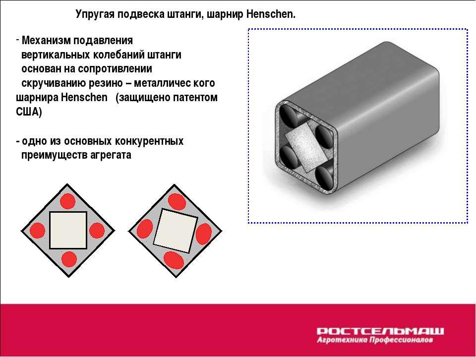 Механизм подавления вертикальных колебаний штанги основан на сопротивлении ск...
