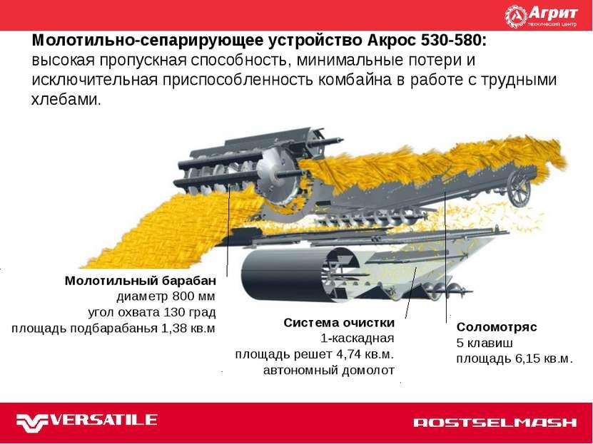 TORUM 740 Молотильно-сепарирующее устройство Акрос 530-580: высокая пропускна...