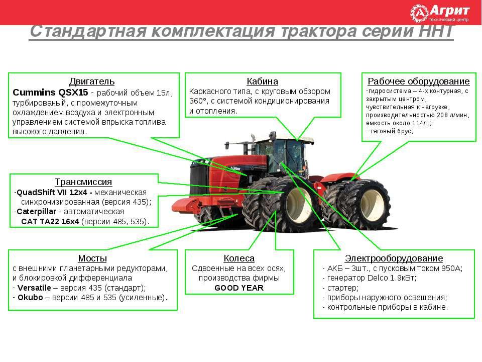 Стандартная комплектация трактора серии ННТ Двигатель Cummins QSX15 - рабочий...