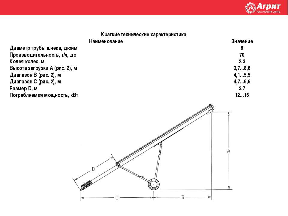Краткие технические характеристика Наименование Значение Диаметр трубы шнека,...