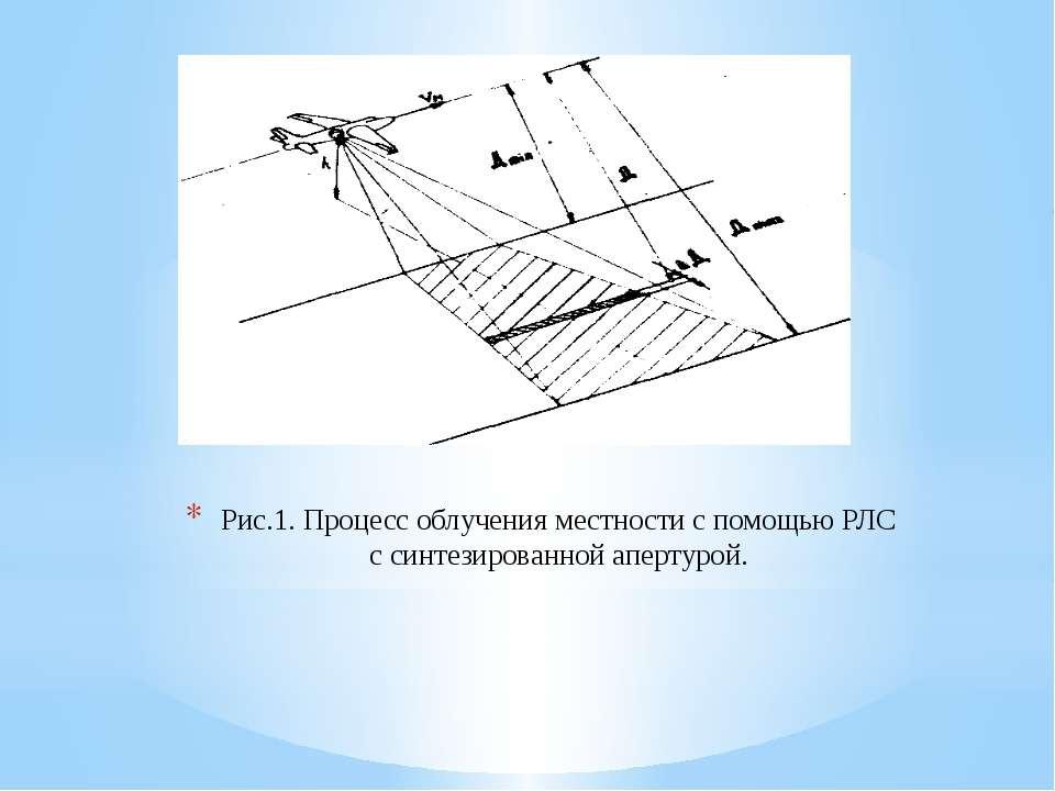 Рис.1. Процесс облучения местности с помощью РЛС с синтезированной апертурой.