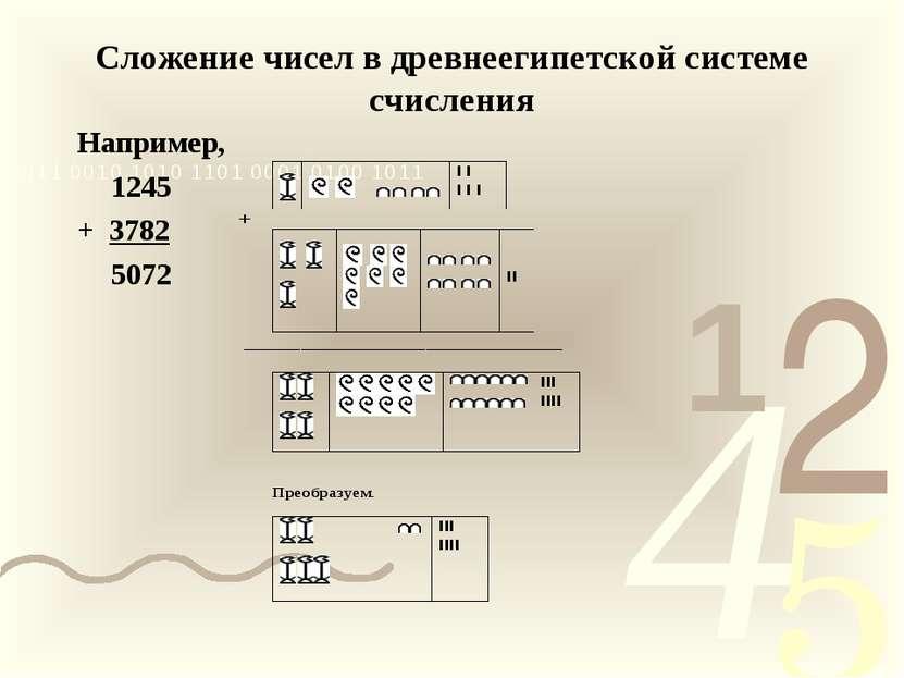 Сложение чисел в древнеегипетской системе счисления Например, 1245 + 3782 5072