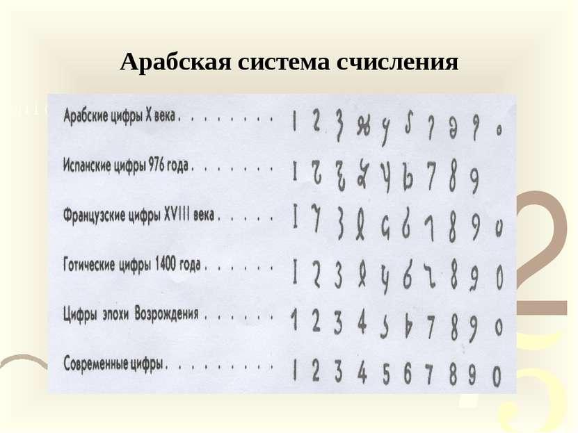Арабская система счисления