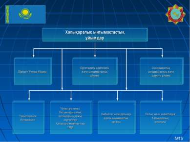 Біріккен Ұлттар Ұйымы Халықаралық ынтымақтастық ұйымдар Еуропадағы қауіпсізді...