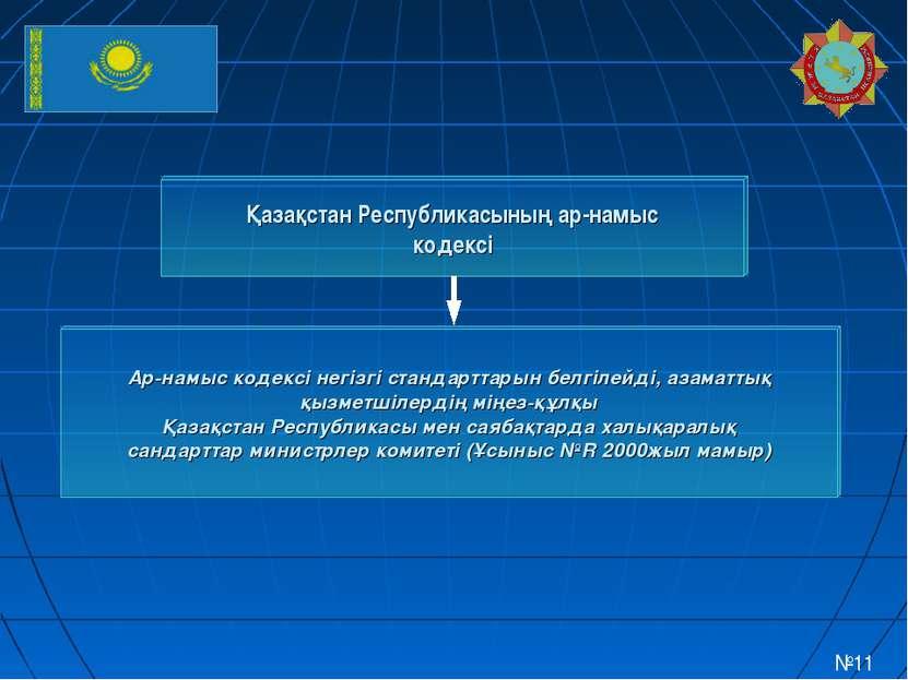 Қазақстан Республикасының ар-намыс кодексі Ар-намыс кодексі негізгі стандартт...