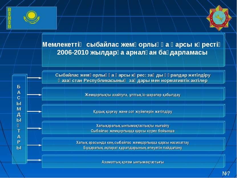 Мемлекеттің сыбайлас жемқорлыққа қарсы күрестің 2006-2010 жылдарға арналған б...