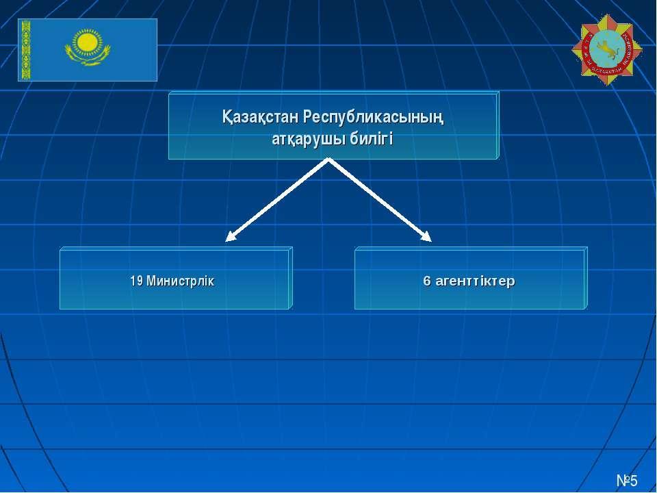 Қазақстан Республикасының атқарушы билігі 19 Министрлік 6 агенттіктер №5