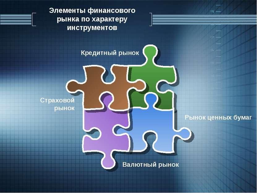 Элементы финансового рынка по характеру инструментов