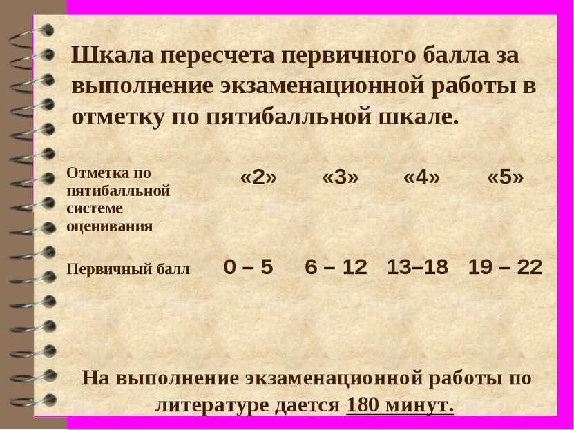 Шкала пересчета первичного балла за выполнение экзаменационной работы в отмет...