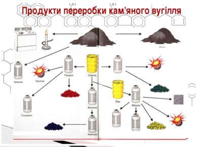 Продукти переробки кам'яного вугілля