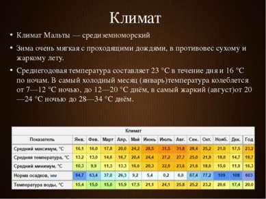 Климат Климат Мальты— средиземноморский Зима очень мягкая с проходящими дож...