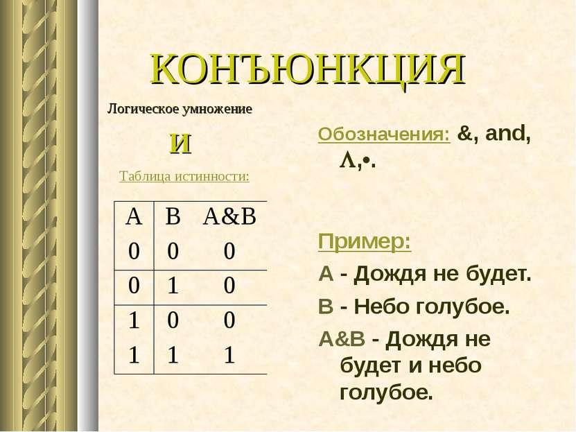 КОНЪЮНКЦИЯ Обозначения: &, and, ,•. Пример: А - Дождя не будет. В - Небо голу...