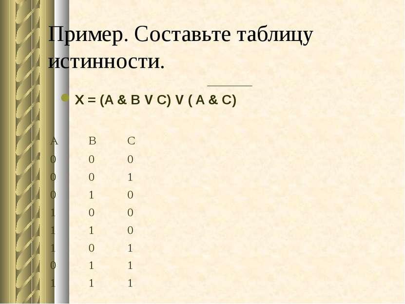 Пример. Составьте таблицу истинности. ______ X = (A & B V C) V ( A & C) A B C...