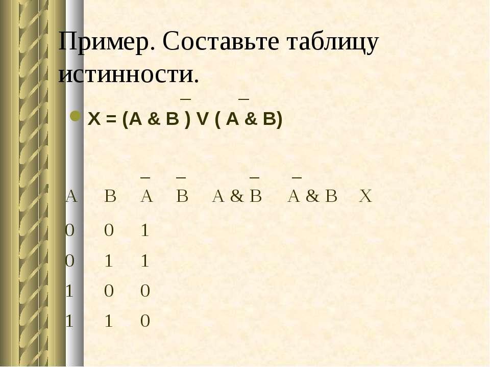 Пример. Составьте таблицу истинности. _ _ X = (A & B ) V ( A & B) A B _ A _ B...