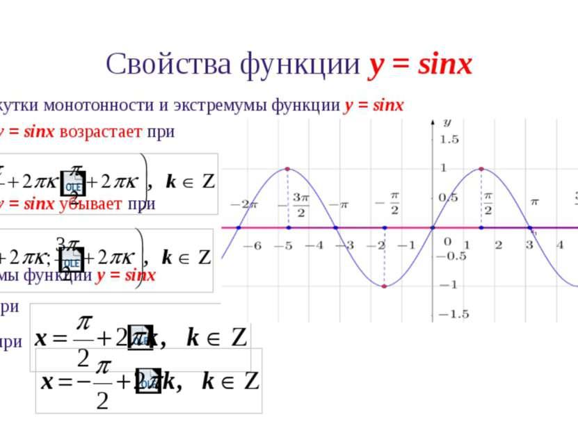 Свойства функции y = cosx 1. Область определения функции y = cosx: D(cosx) = ...