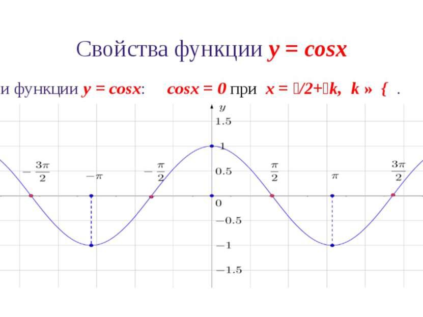 Свойства функции y = cosx 7. Промежутки монотонности и экстремумы функции y =...
