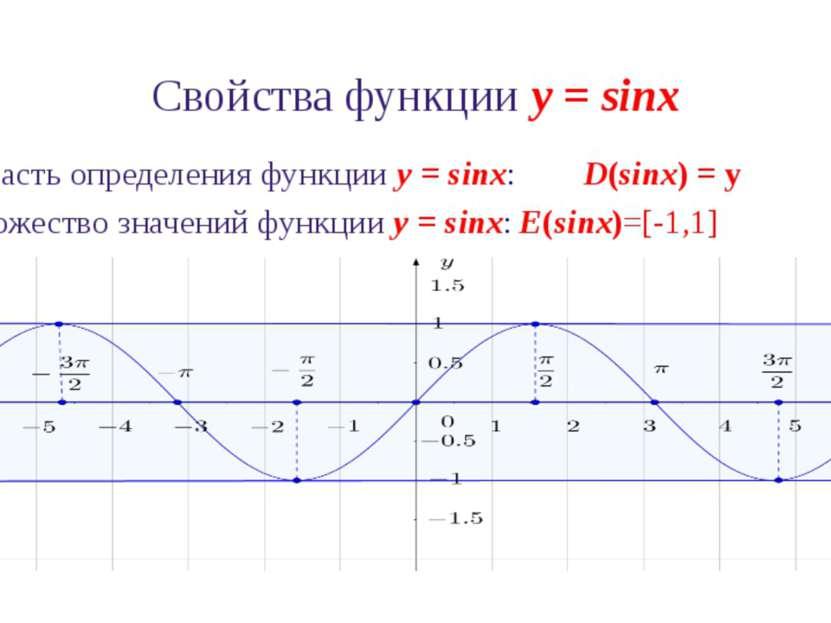 Свойства функции y = sinx 4. Функция y = sinx периодическая. Период функции р...