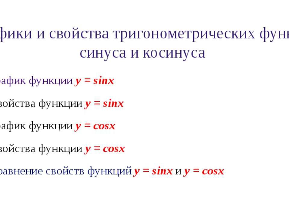 График функции y = sinx