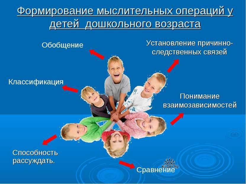 Формирование мыслительных операций у детей дошкольного возраста Обобщение Сра...