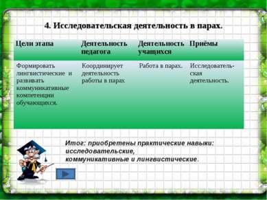 4. Исследовательская деятельность в парах. Итог: приобретены практические нав...