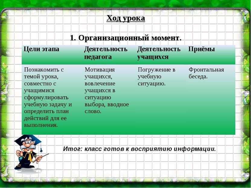 Ход урока 1. Организационный момент.  Итог: класс готов к восприятию информ...
