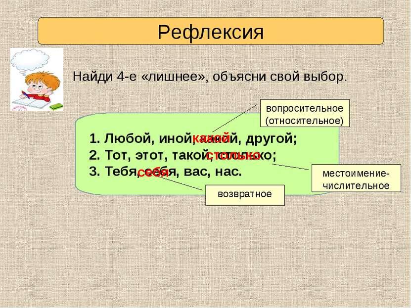 Рефлексия Найди 4-е «лишнее», объясни свой выбор. Любой, иной, какой, другой;...