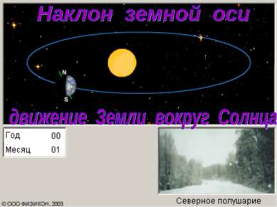 Почему на Земле происходит смена времён года?