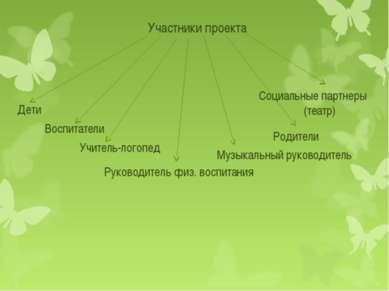 Участники проекта Дети Музыкальный руководитель Родители Воспитатели Руководи...